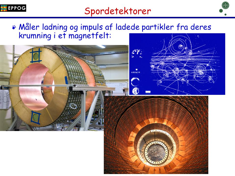 Spordetektorer Måler ladning og impuls af ladede partikler fra deres krumning i et magnetfelt: