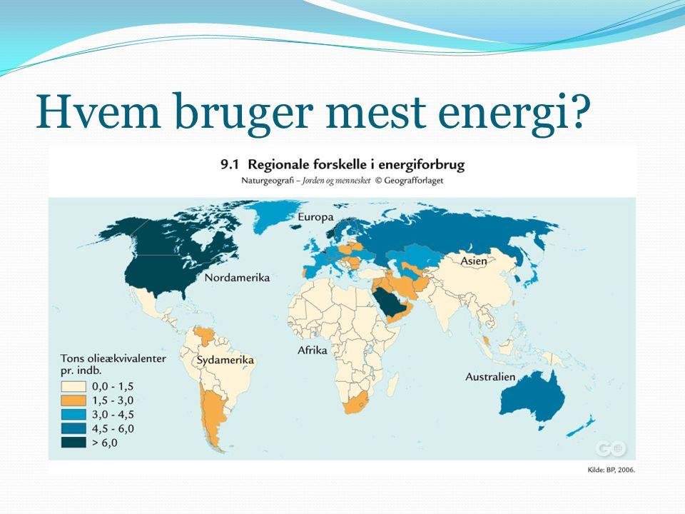 Hvem bruger mest energi