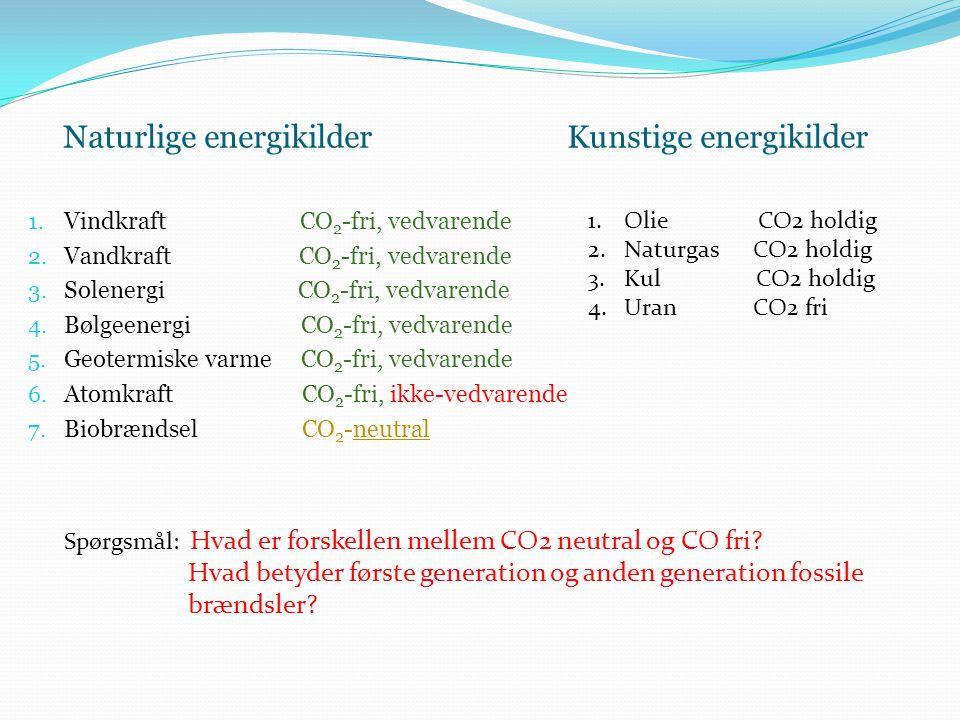 Naturlige energikilder Kunstige energikilder