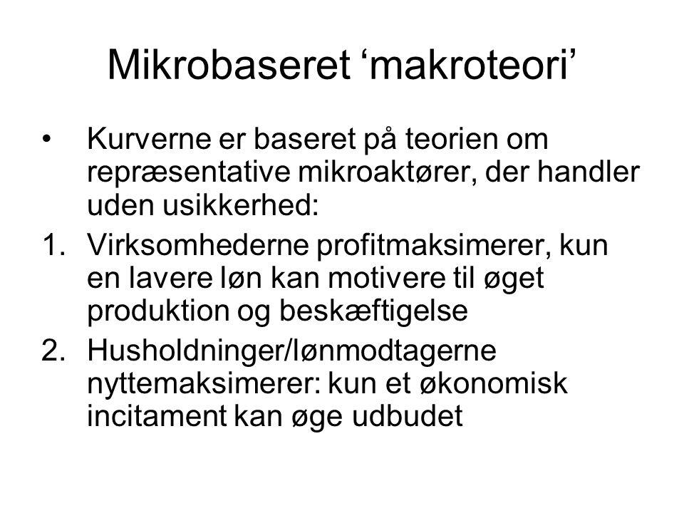 Mikrobaseret 'makroteori'