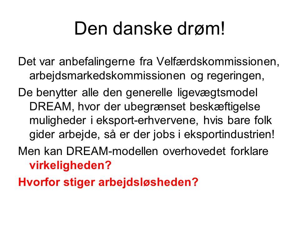 Den danske drøm! Det var anbefalingerne fra Velfærdskommissionen, arbejdsmarkedskommissionen og regeringen,