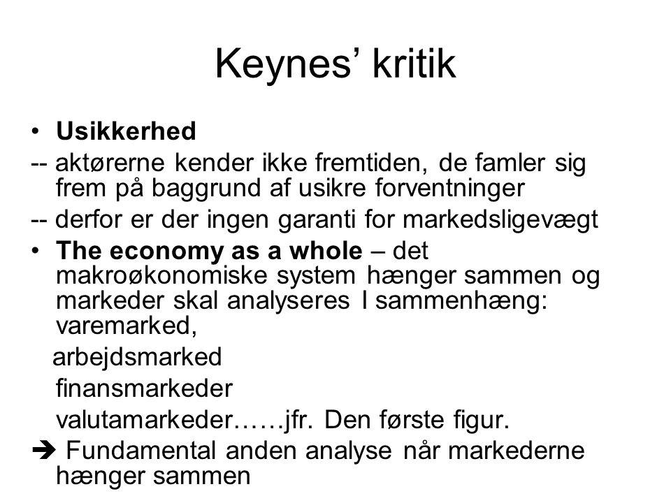 Keynes' kritik Usikkerhed