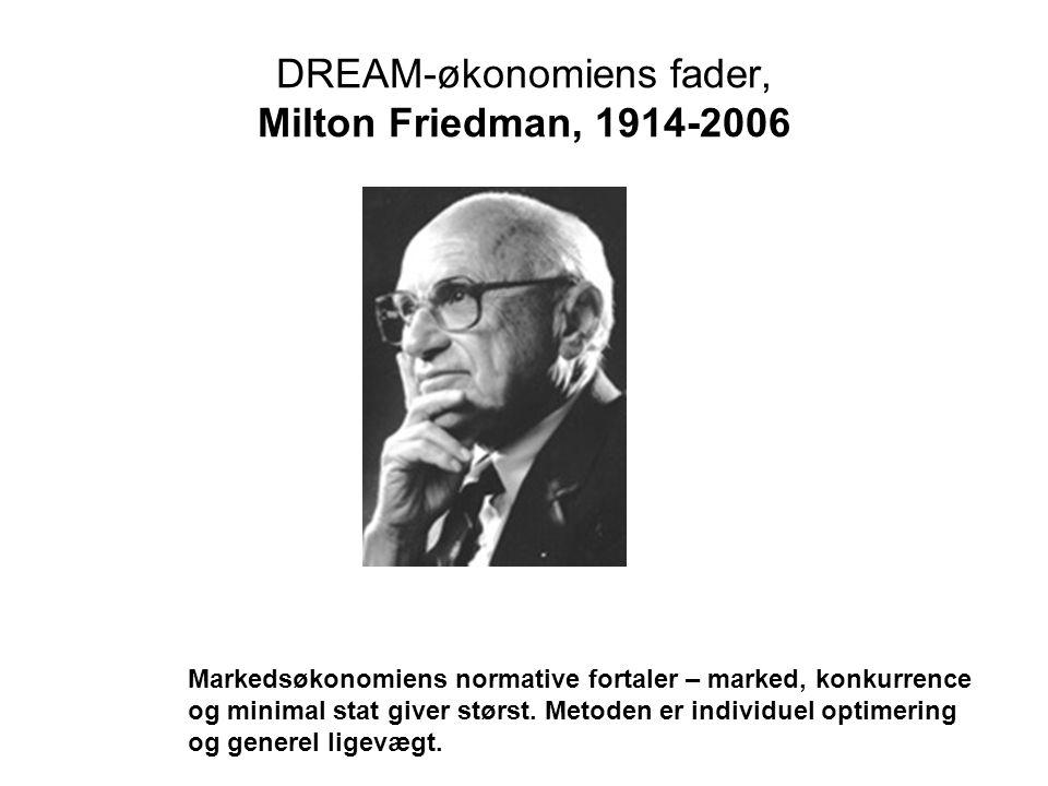 DREAM-økonomiens fader, Milton Friedman, 1914-2006