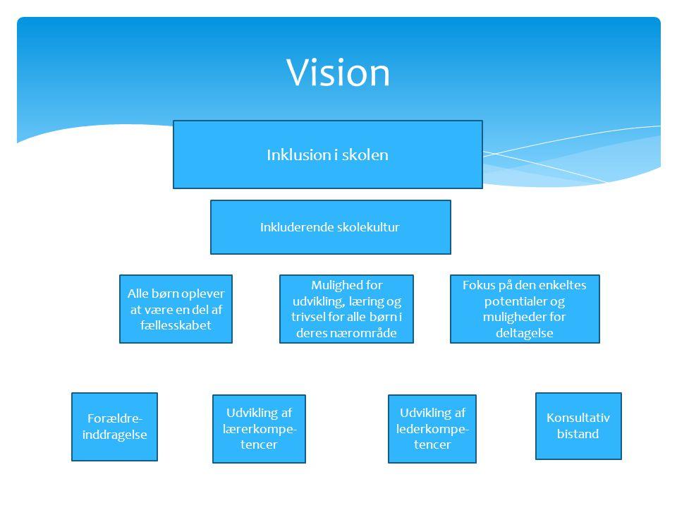 Vision Inklusion i skolen Inkluderende skolekultur