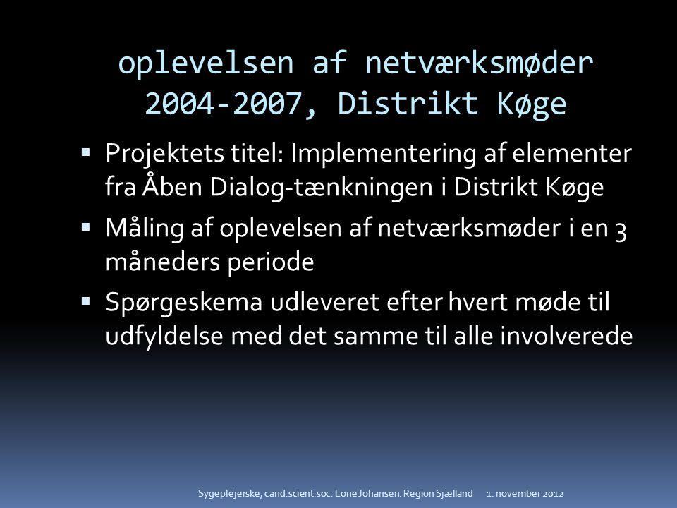 oplevelsen af netværksmøder 2004-2007, Distrikt Køge