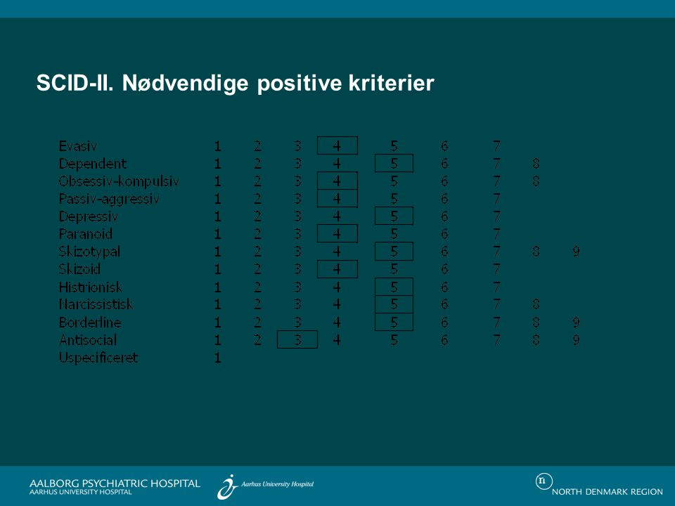 SCID-II. Nødvendige positive kriterier