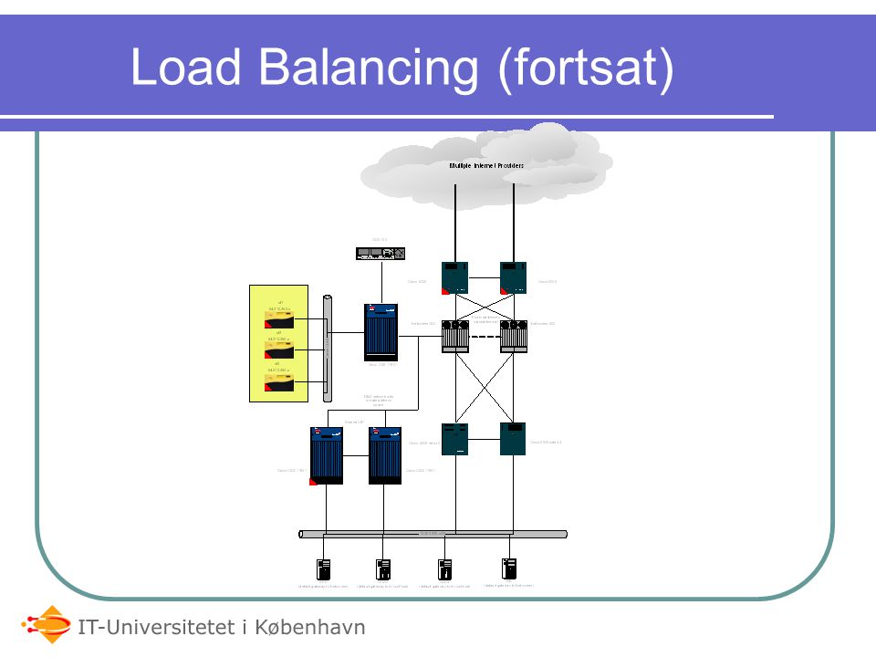 Load Balancing (fortsat)