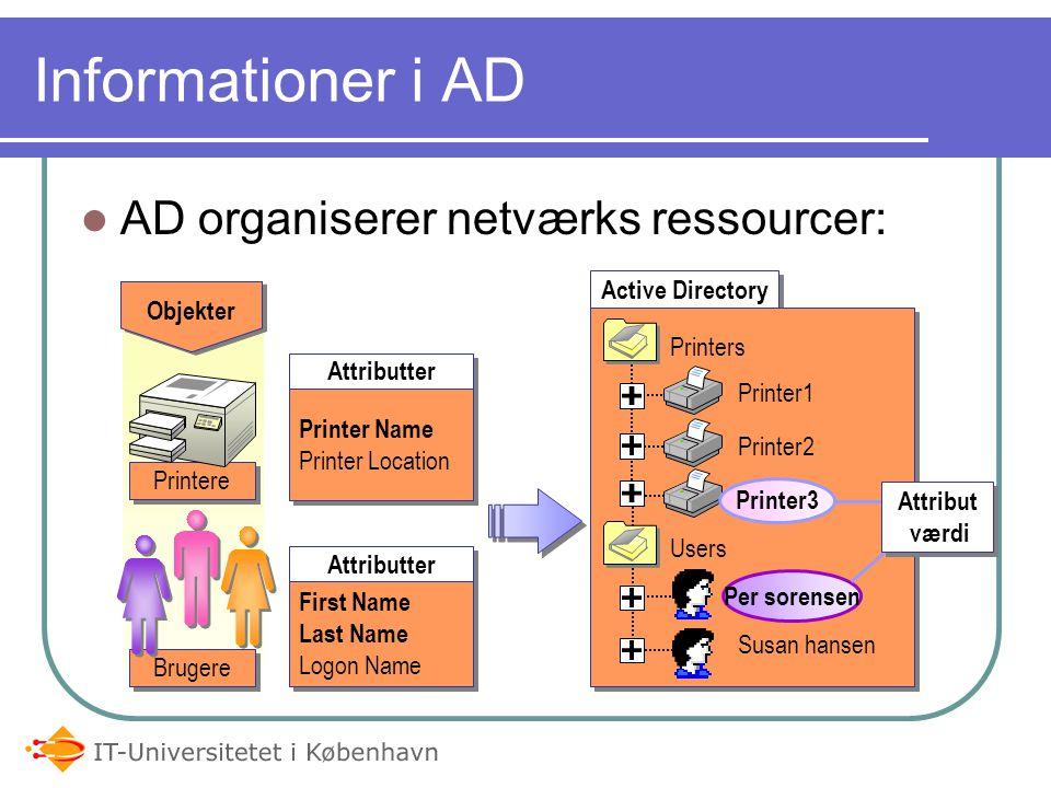 Informationer i AD AD organiserer netværks ressourcer: Objekter