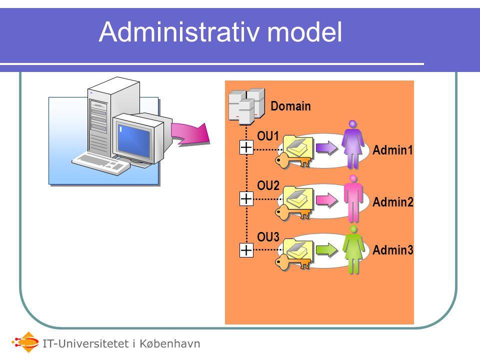 Administrativ model Domain Admin1 Admin2 Admin3 OU2 OU3 OU1