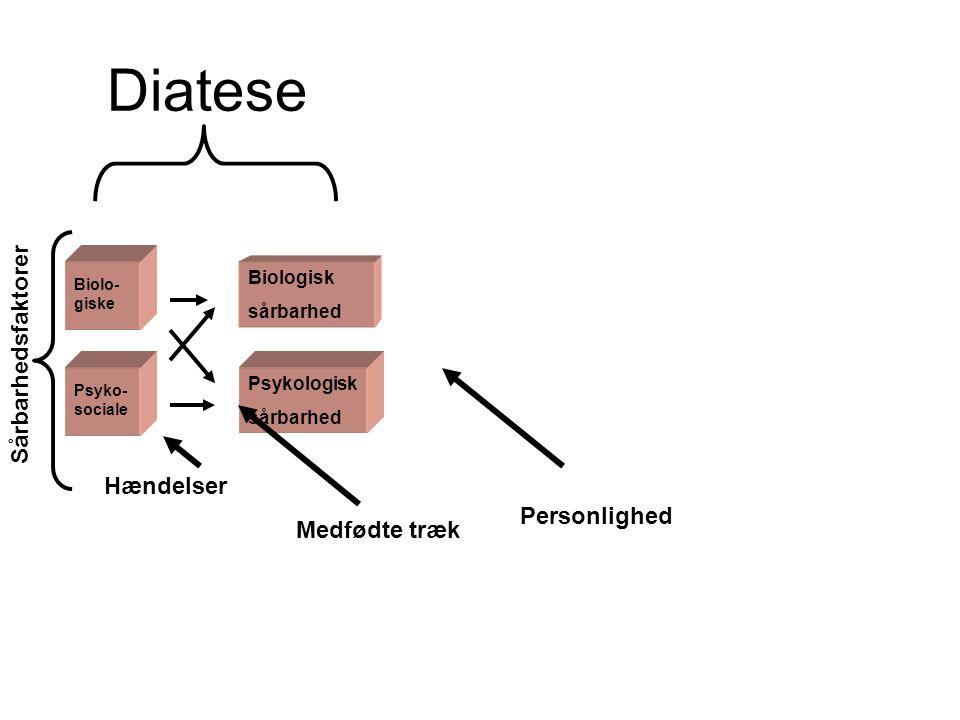 Diatese Sårbarhedsfaktorer Hændelser Medfødte træk Personlighed