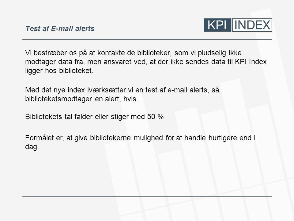 Test af E-mail alerts