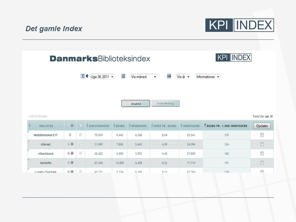 Det gamle Index
