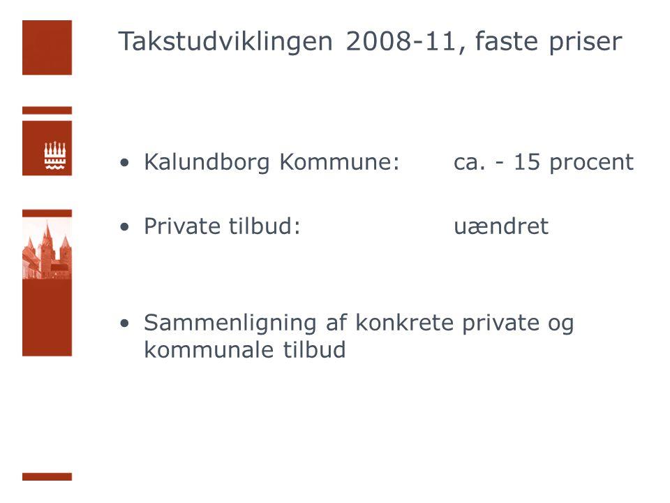 Takstudviklingen 2008-11, faste priser