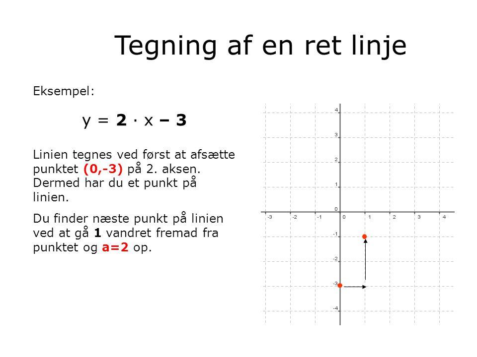 Tegning af en ret linje y = 2 · x – 3 Eksempel: