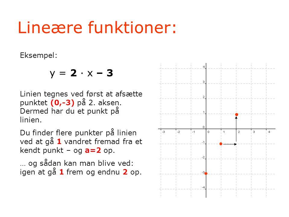 Lineære funktioner: y = 2 · x – 3 Eksempel: