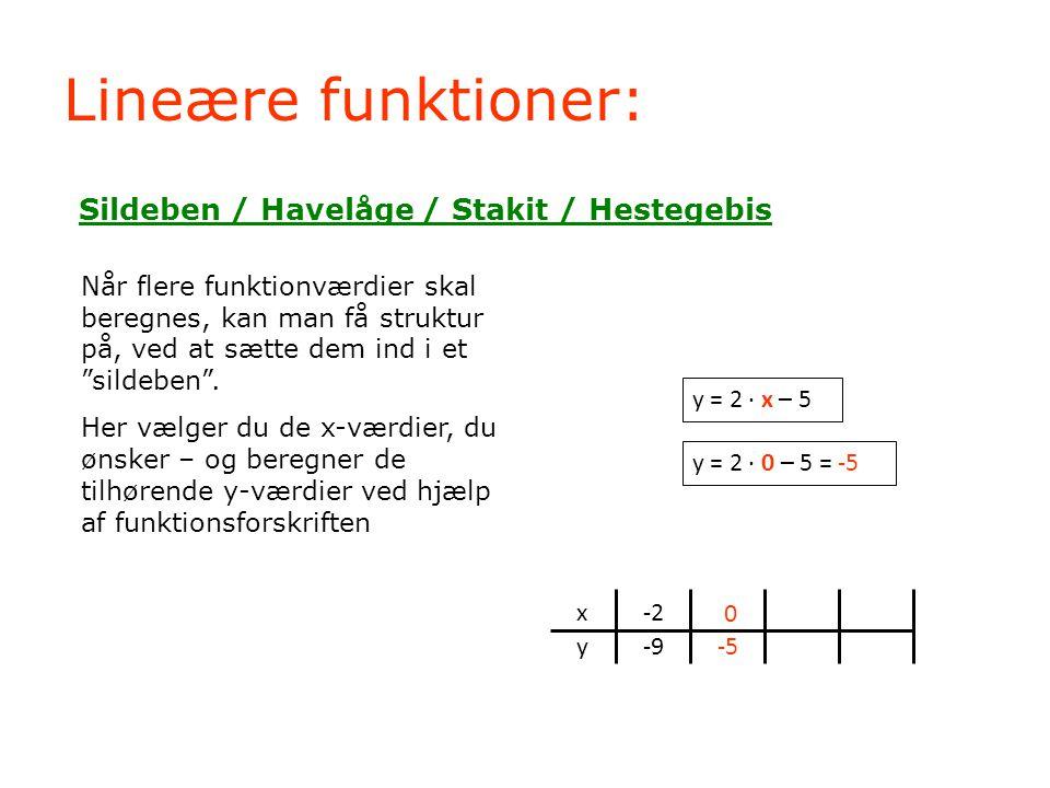 Lineære funktioner: Sildeben / Havelåge / Stakit / Hestegebis