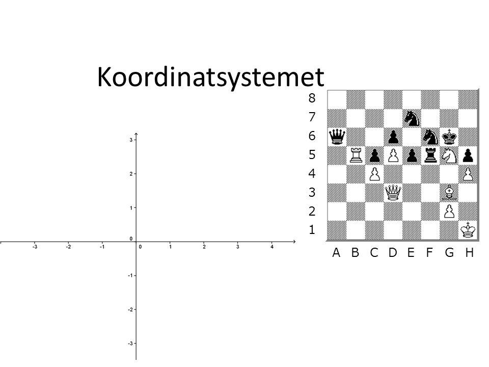 Koordinatsystemet A B C D E F G H 1 8 7 6 5 4 3 2