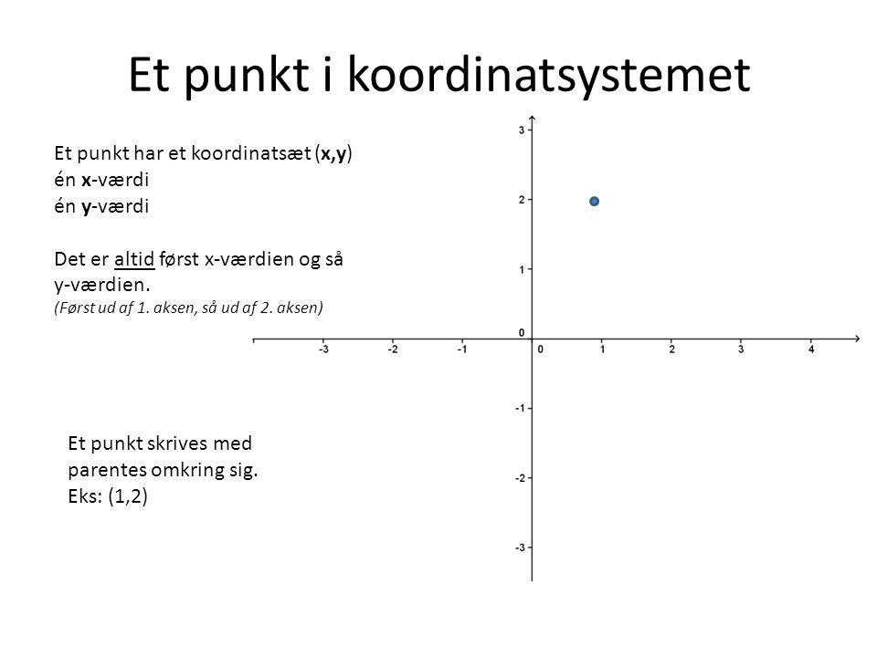 Et punkt i koordinatsystemet