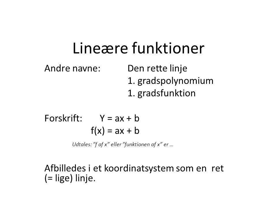 Lineære funktioner Andre navne: Den rette linje 1. gradspolynomium