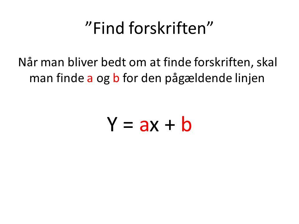 Y = ax + b Find forskriften
