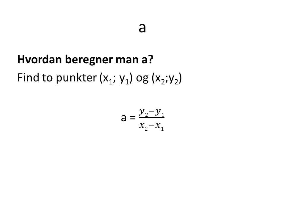 a Hvordan beregner man a Find to punkter (x1; y1) og (x2;y2) a = 𝑦2−𝑦1 𝑥2−𝑥1