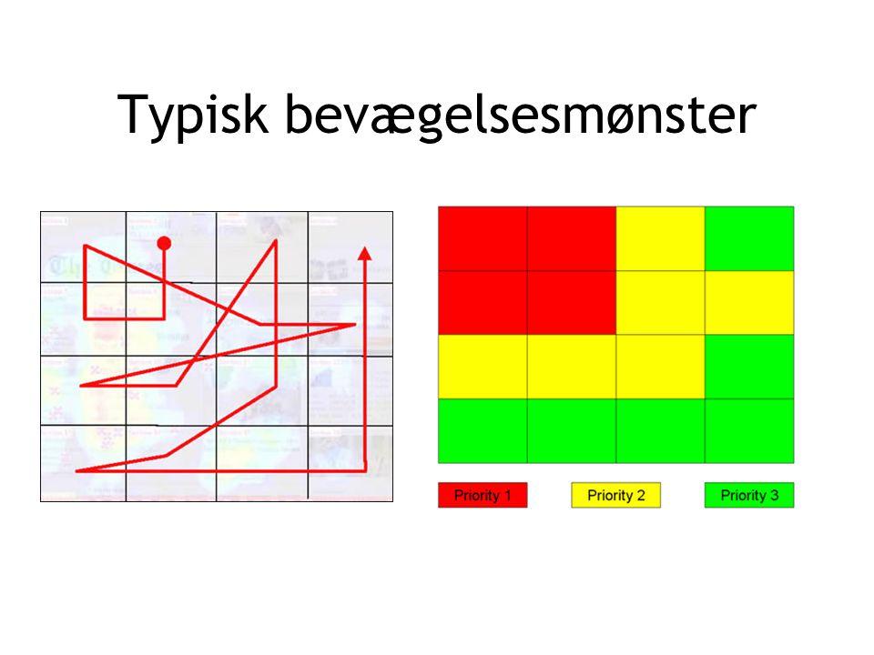 Typisk bevægelsesmønster