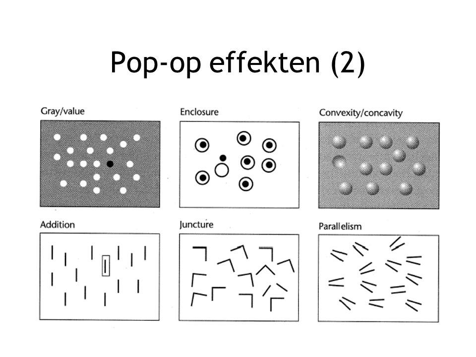 Pop-op effekten (2)