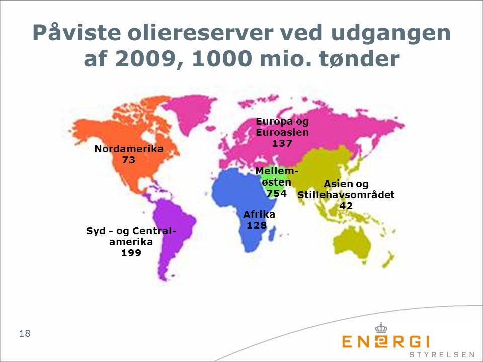 Påviste oliereserver ved udgangen af 2009, 1000 mio. tønder