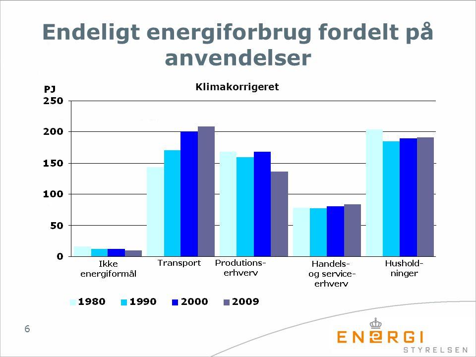 Endeligt energiforbrug fordelt på anvendelser