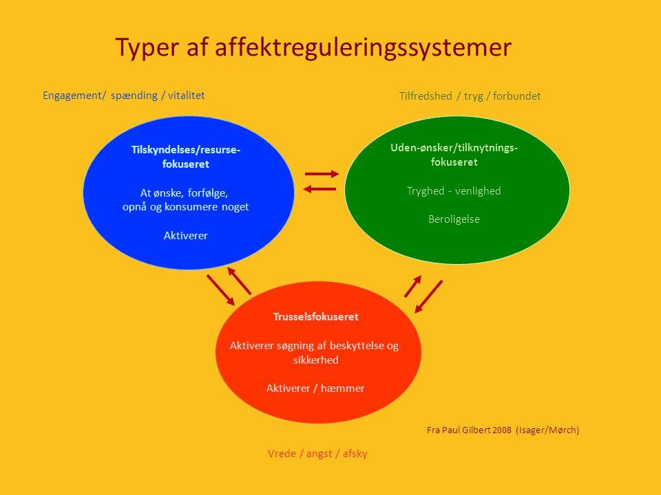 Typer af affektreguleringssystemer
