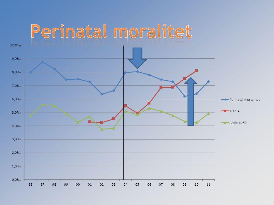 Perinatal moralitet