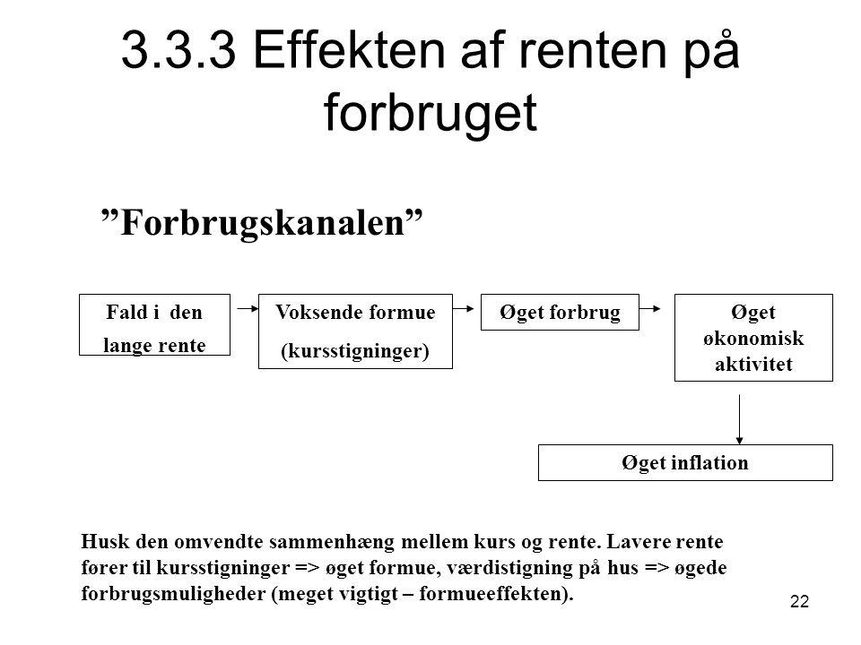 3.3.3 Effekten af renten på forbruget