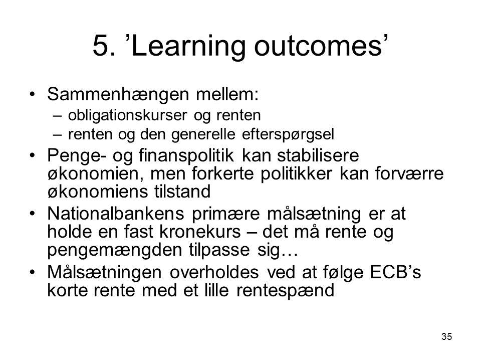5. 'Learning outcomes' Sammenhængen mellem: