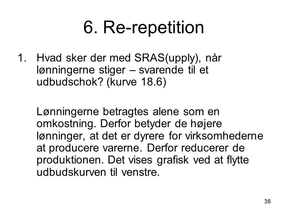 6. Re-repetition Hvad sker der med SRAS(upply), når lønningerne stiger – svarende til et udbudschok (kurve 18.6)