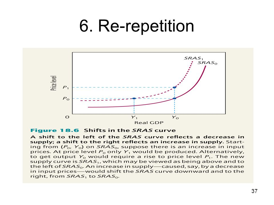 6. Re-repetition