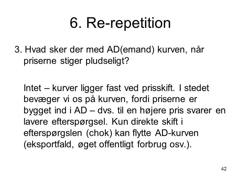 6. Re-repetition 3. Hvad sker der med AD(emand) kurven, når priserne stiger pludseligt