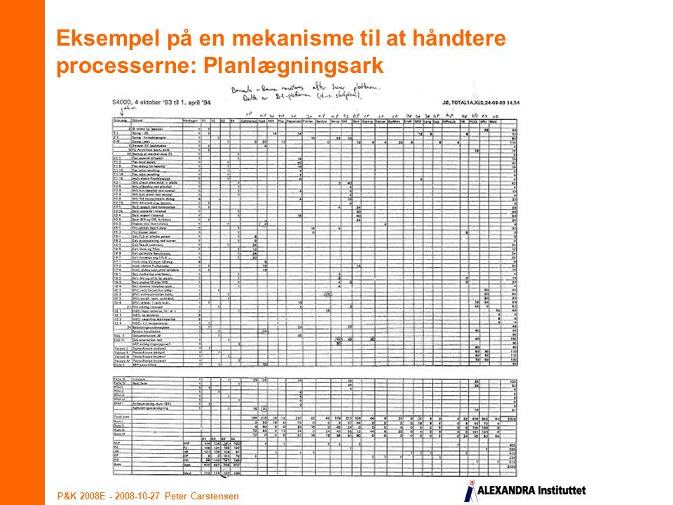 Eksempel på en mekanisme til at håndtere processerne: Planlægningsark