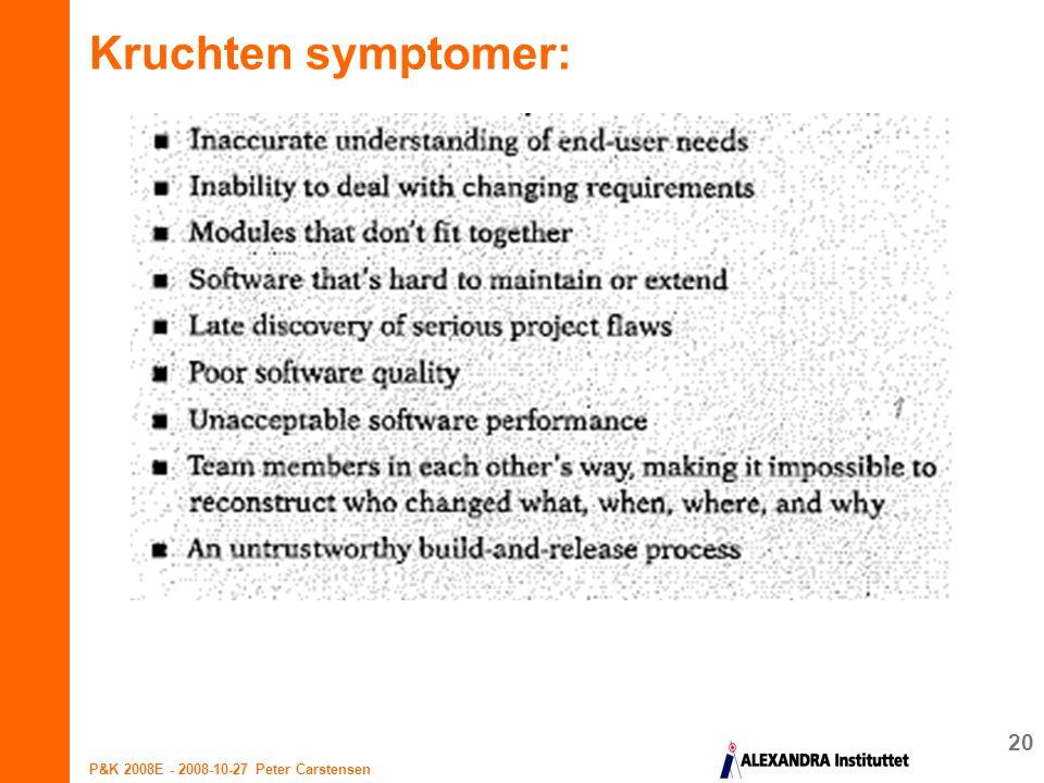 Kruchten symptomer: