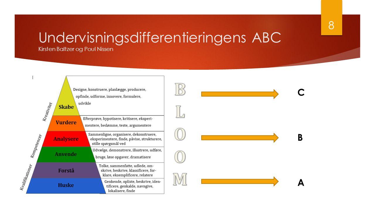 Undervisningsdifferentieringens ABC Kirsten Baltzer og Poul Nissen