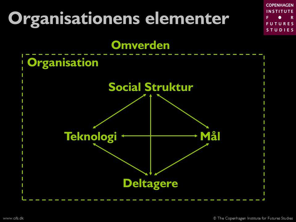 Organisationens elementer