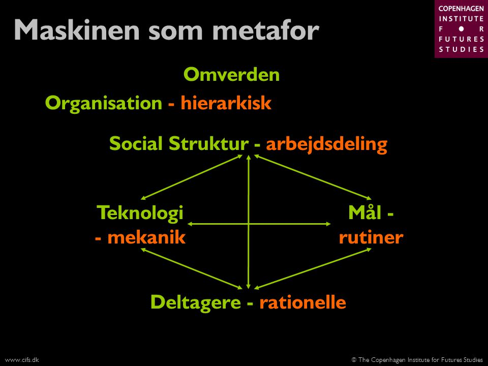metaphors of organization Organisations are complex entities many disciplines and methodologies seek new ways of understanding the various elements that make up an organisation – and explain how and why things happen the way they do organisational metaphors are a great way to perceive 'organisational behaviour' we.