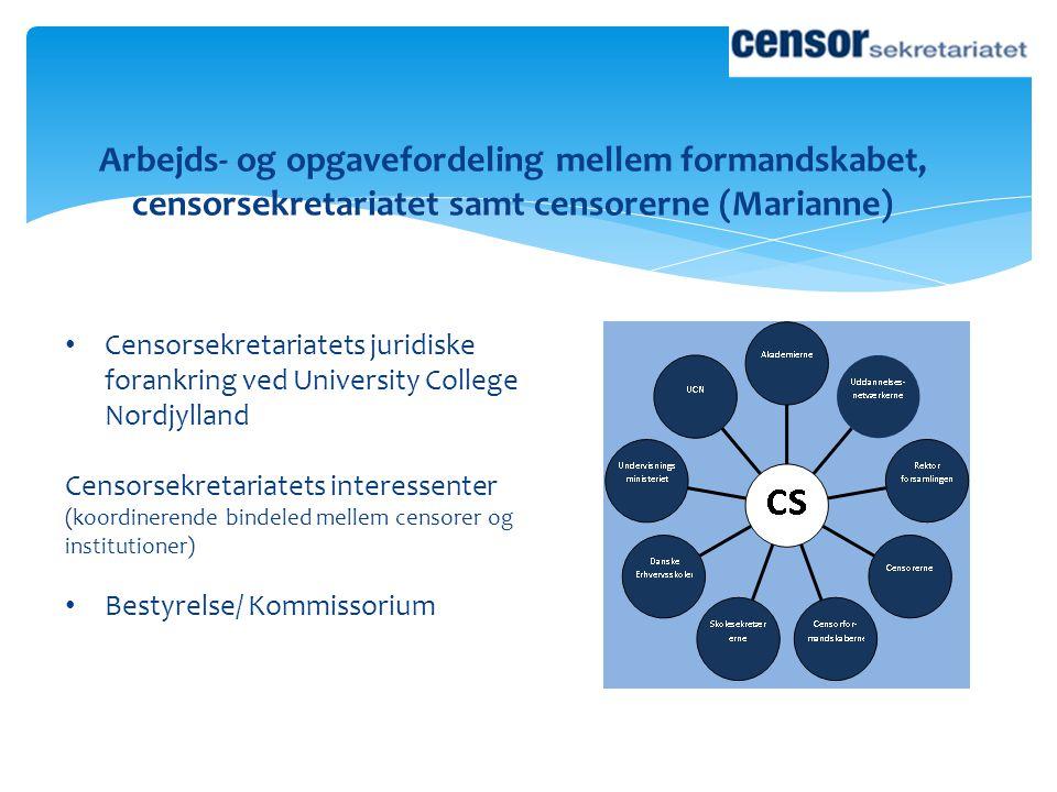 Arbejds- og opgavefordeling mellem formandskabet, censorsekretariatet samt censorerne (Marianne)