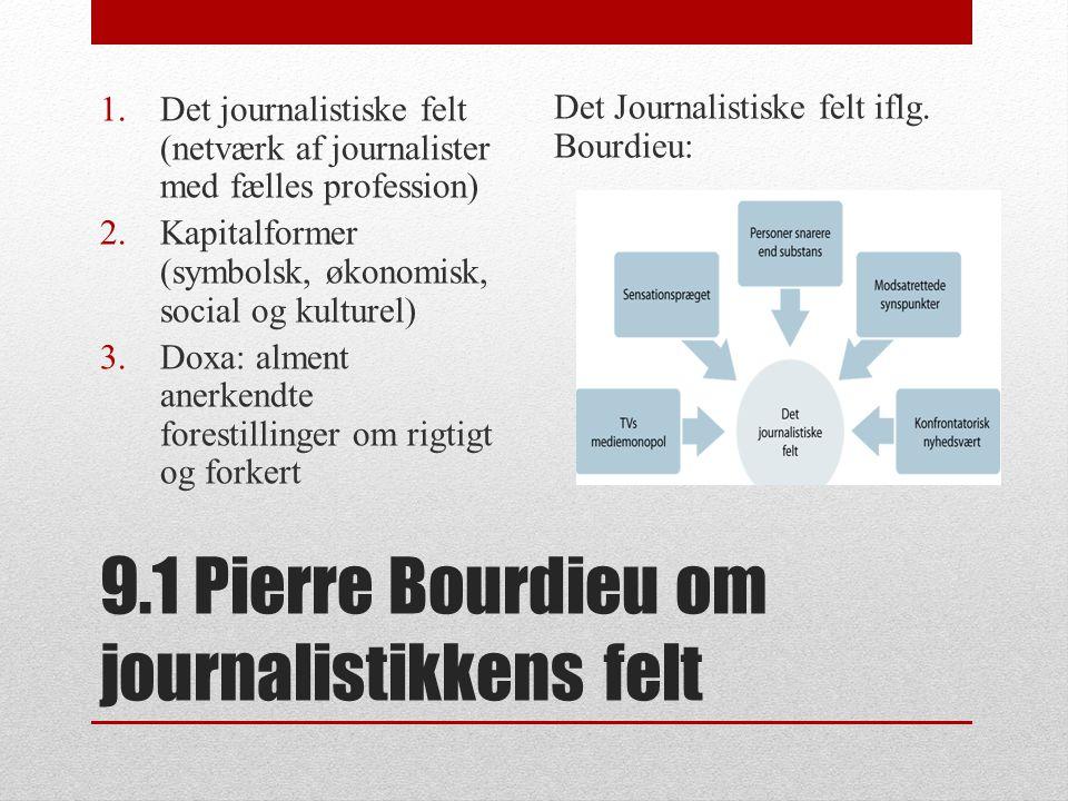 9.1 Pierre Bourdieu om journalistikkens felt