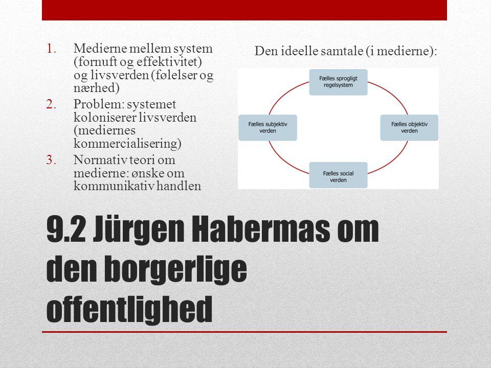 9.2 Jürgen Habermas om den borgerlige offentlighed
