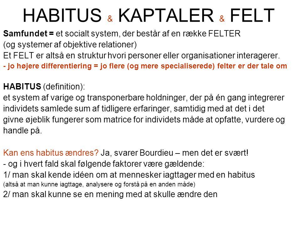 HABITUS & KAPTALER & FELT