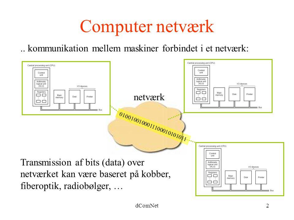 Computer netværk .. kommunikation mellem maskiner forbindet i et netværk: netværk. 0100100100011100010101011.
