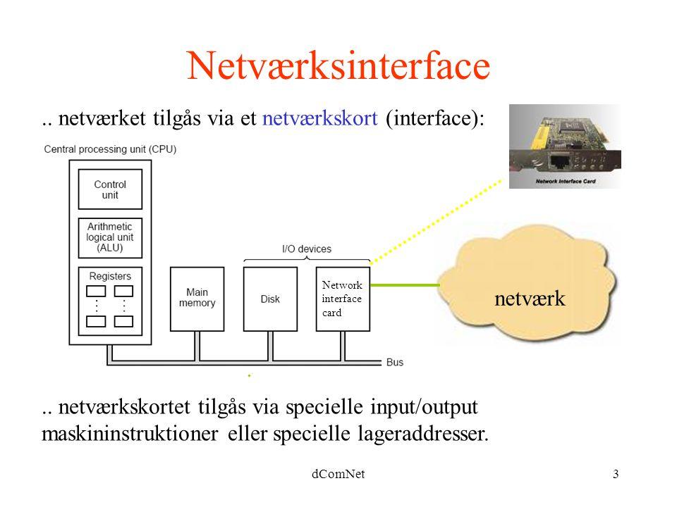 Netværksinterface .. netværket tilgås via et netværkskort (interface):