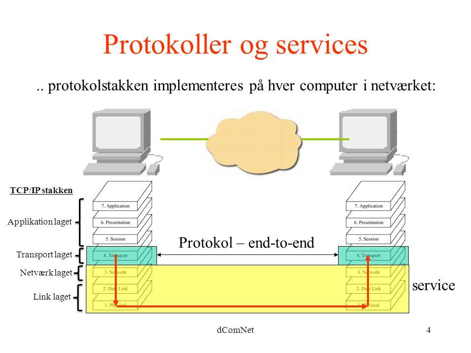 Protokoller og services