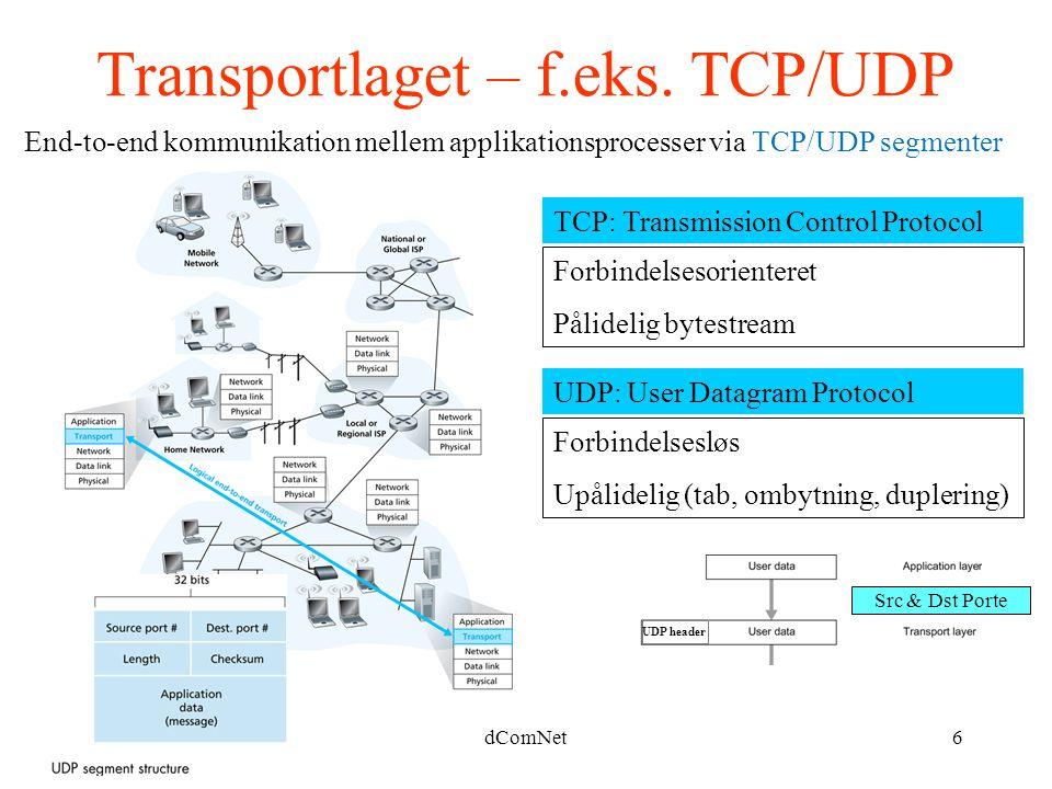 Transportlaget – f.eks. TCP/UDP