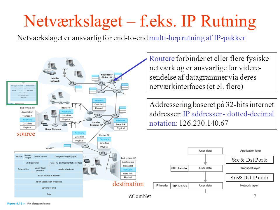 Netværkslaget – f.eks. IP Rutning